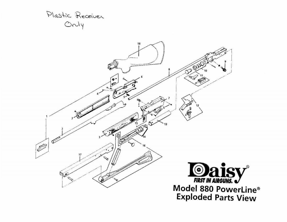 Daisy 880 Review - Airgun Forum - Slingshot Forum