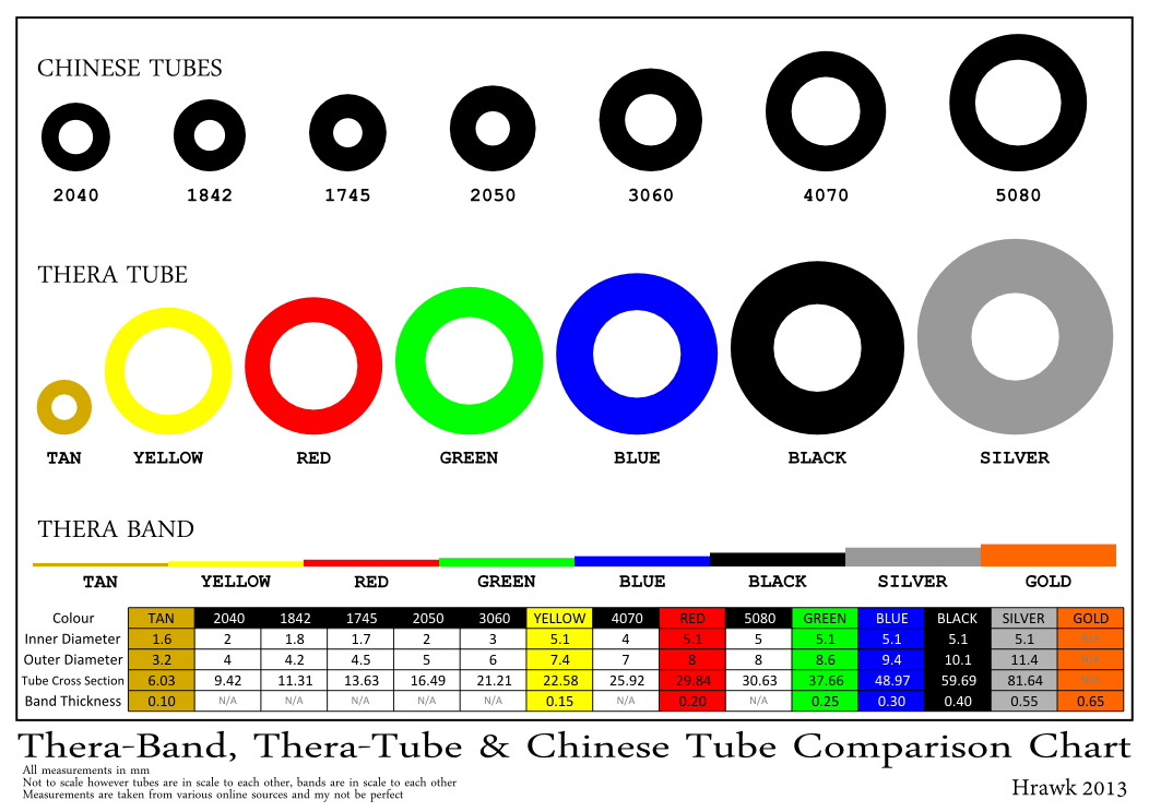 Tube & Band Sizes.png